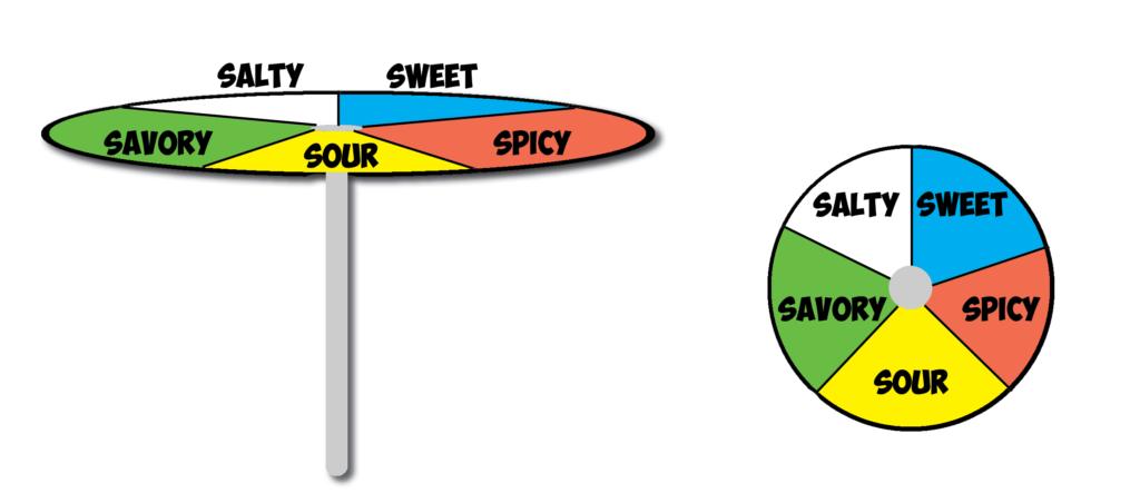 Balancing the 5 Flavors
